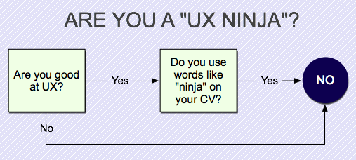 Are you a UX ninja? ...No